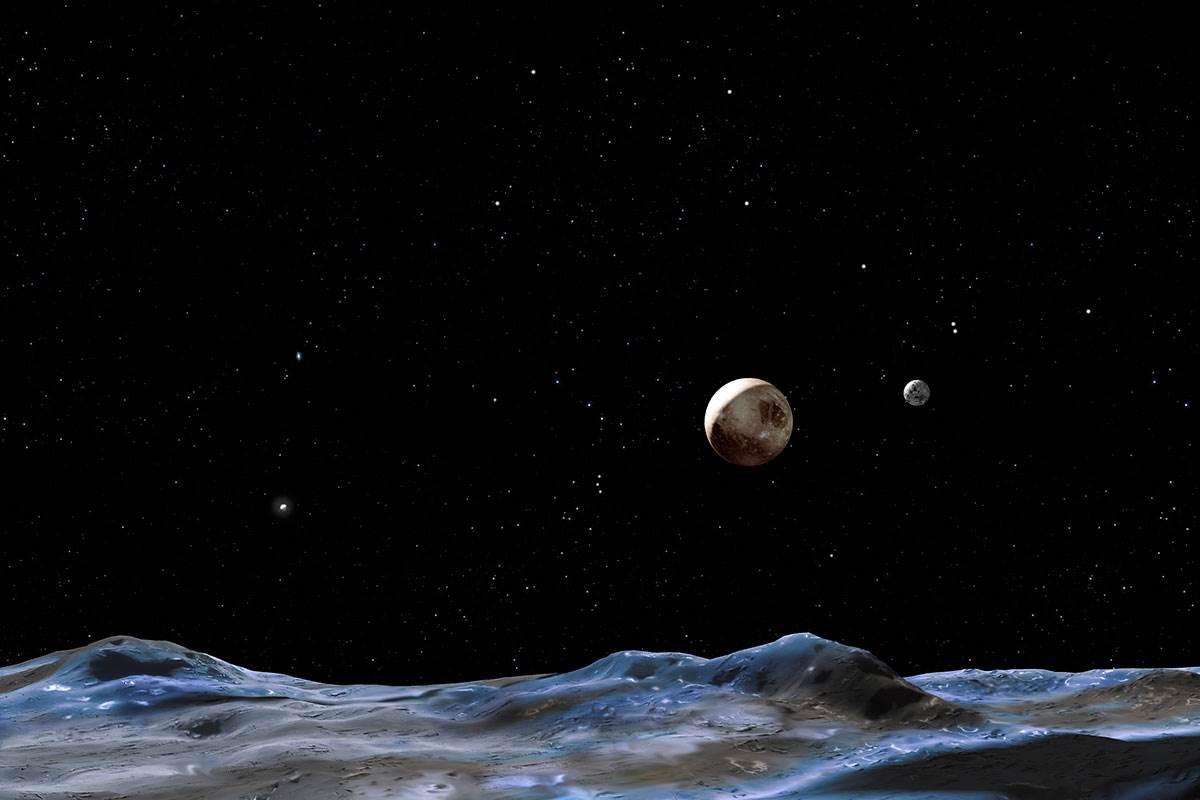 Транзит Плутона