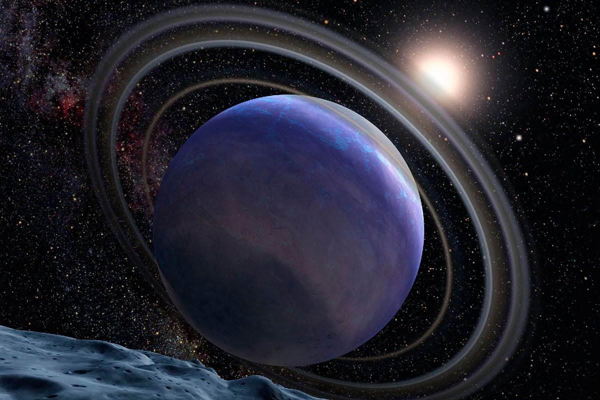 Дальние планеты